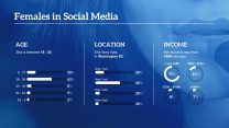 Social Media PowerPoint Template example