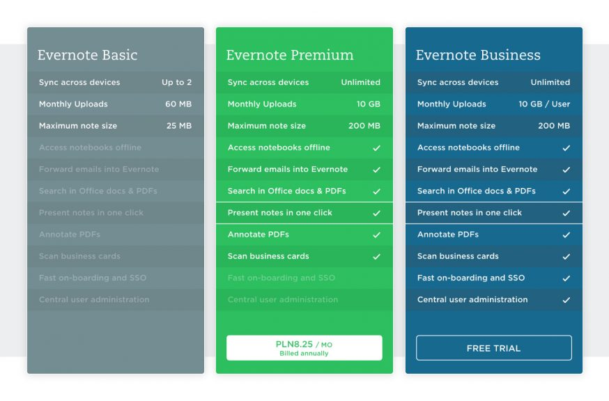 Evernote pricing