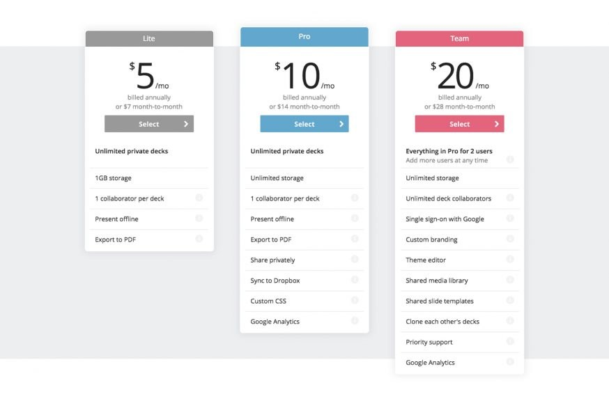 Slides Pricing Screenshot